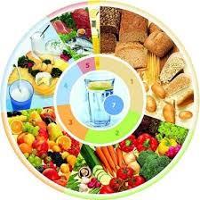 Chia sẽ chế độ ăn uống  và kiêng kị đối với người bệnh ung thư